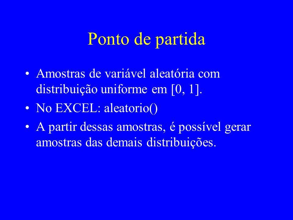 Ponto de partida Amostras de variável aleatória com distribuição uniforme em [0, 1]. No EXCEL: aleatorio()